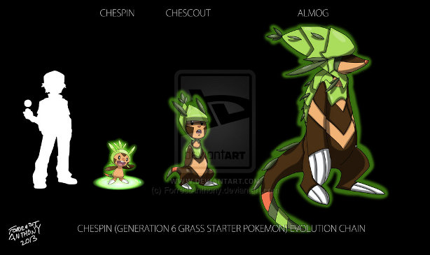 possible chespin evolutions